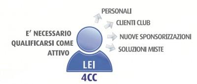 attivo aloeforever e1354010991676 Sei Attivo nella tua attività di Network Marketing?